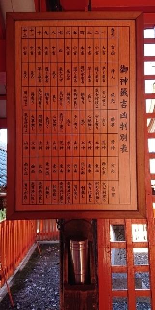 omikuji1234.jpg